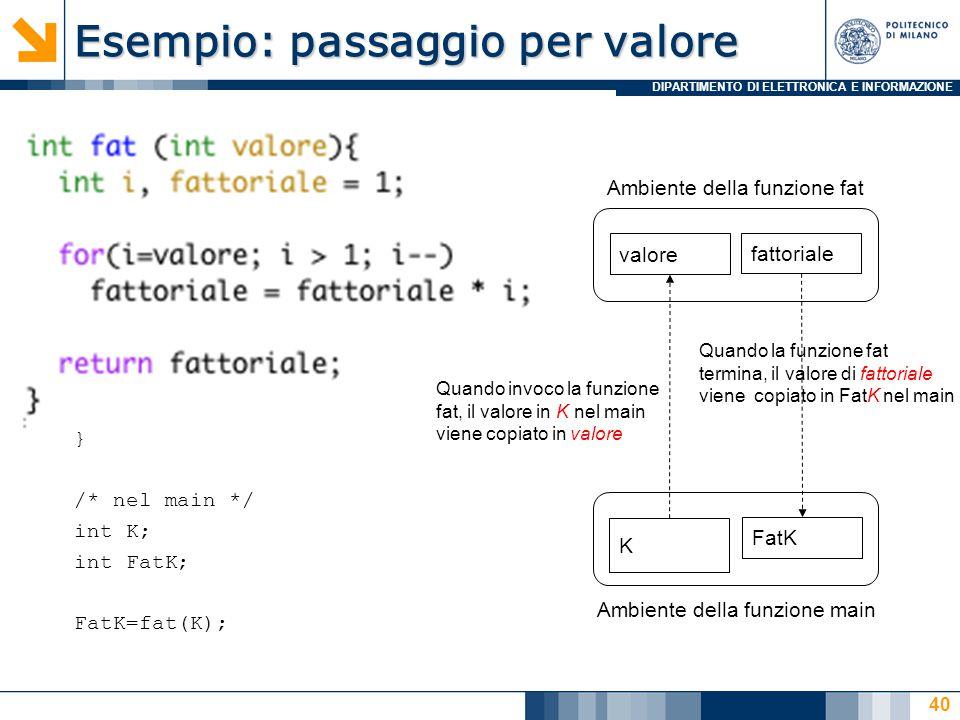 DIPARTIMENTO DI ELETTRONICA E INFORMAZIONE Esempio: passaggio per valore } /* nel main */ int K; int FatK; FatK=fat(K); Ambiente della funzione fat valore fattoriale Ambiente della funzione main K FatK Quando la funzione fat termina, il valore di fattoriale viene copiato in FatK nel main Quando invoco la funzione fat, il valore in K nel main viene copiato in valore 40