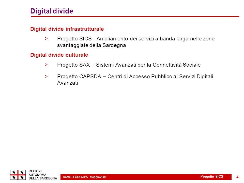 Roma – FORUM PA, Maggio 2007 2 REGIONE AUTONOMA DELLA SARDEGNA Progetto SICS 4 Digital divide Digital divide infrastrutturale >Progetto SICS - Ampliam