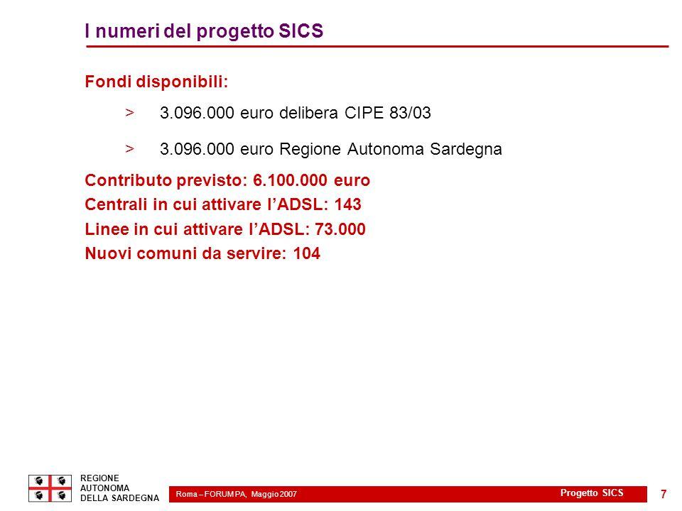 Roma – FORUM PA, Maggio 2007 2 REGIONE AUTONOMA DELLA SARDEGNA Progetto SICS 7 I numeri del progetto SICS Fondi disponibili: >3.096.000 euro delibera