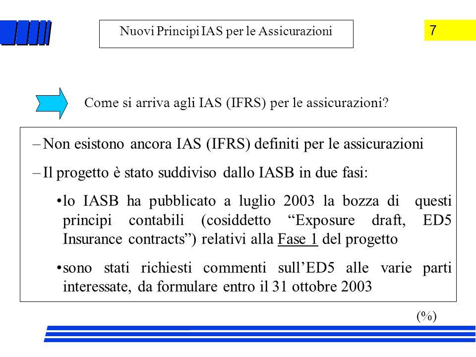 Come si arriva agli IAS (IFRS) per le assicurazioni.