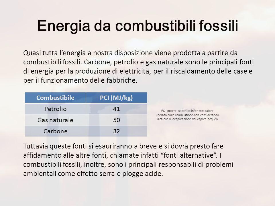Energia da combustibili fossili Quasi tutta l'energia a nostra disposizione viene prodotta a partire da combustibili fossili. Carbone, petrolio e gas