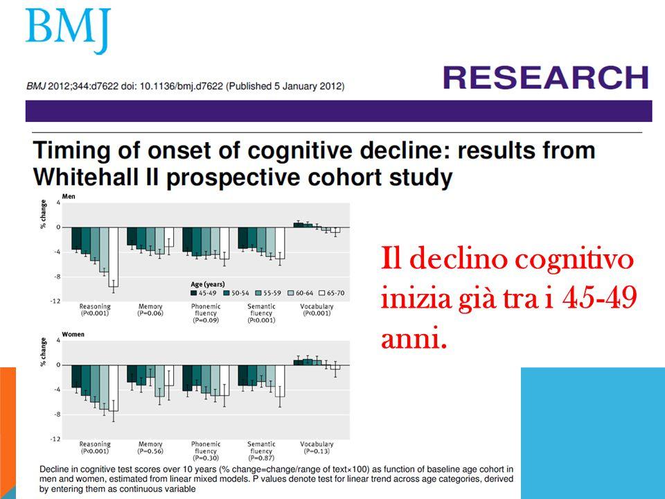 Il declino cognitivo inizia già tra i 45-49 anni.