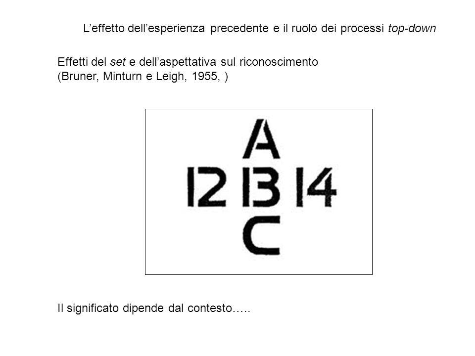 Il significato dipende dal contesto….. Effetti del set e dell'aspettativa sul riconoscimento (Bruner, Minturn e Leigh, 1955, ) L'effetto dell'esperien