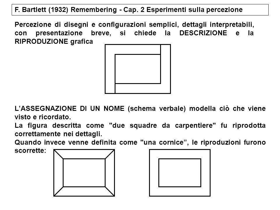 Percezione di disegni e configurazioni semplici, dettagli interpretabili, con presentazione breve, si chiede la DESCRIZIONE e la RIPRODUZIONE grafica L'ASSEGNAZIONE DI UN NOME (schema verbale) modella ciò che viene visto e ricordato.