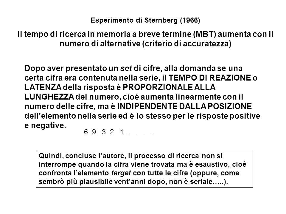 Esperimento di Sternberg (1966) Il tempo di ricerca in memoria a breve termine (MBT) aumenta con il numero di alternative (criterio di accuratezza) Dopo aver presentato un set di cifre, alla domanda se una certa cifra era contenuta nella serie, il TEMPO DI REAZIONE o LATENZA della risposta è PROPORZIONALE ALLA LUNGHEZZA del numero, cioè aumenta linearmente con il numero delle cifre, ma è INDIPENDENTE DALLA POSIZIONE dell'elemento nella serie ed è lo stesso per le risposte positive e negative.