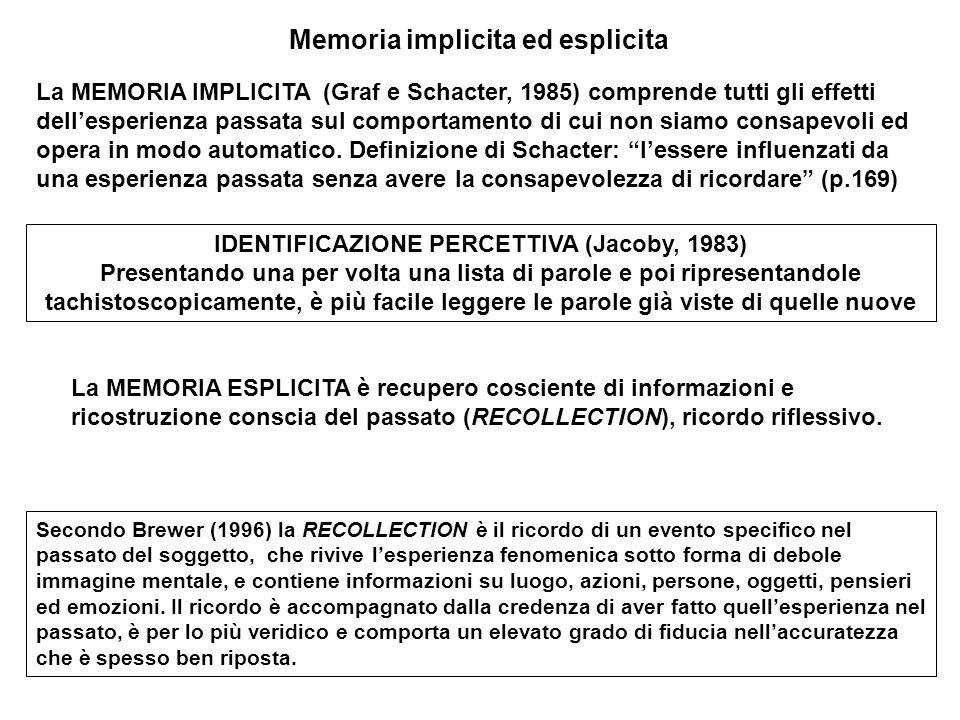 La MEMORIA IMPLICITA (Graf e Schacter, 1985) comprende tutti gli effetti dell'esperienza passata sul comportamento di cui non siamo consapevoli ed ope