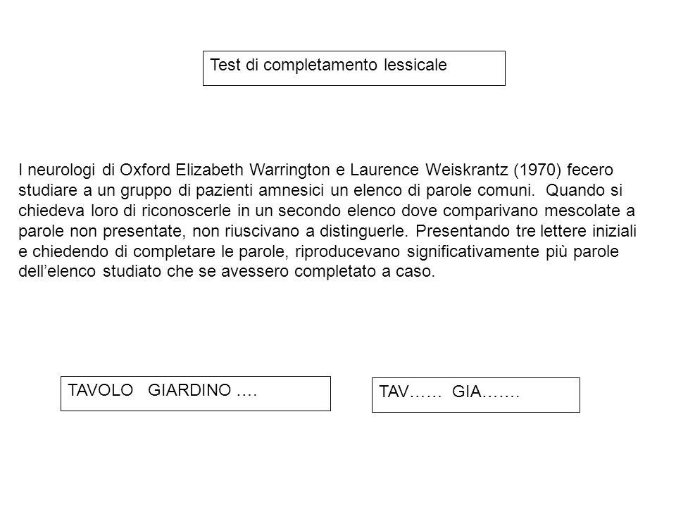 I neurologi di Oxford Elizabeth Warrington e Laurence Weiskrantz (1970) fecero studiare a un gruppo di pazienti amnesici un elenco di parole comuni. Q