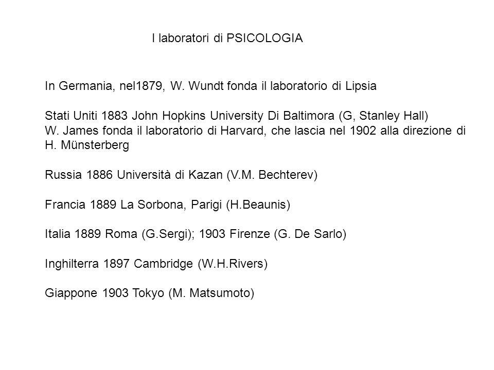 In Germania, nel1879, W. Wundt fonda il laboratorio di Lipsia Stati Uniti 1883 John Hopkins University Di Baltimora (G, Stanley Hall) W. James fonda i