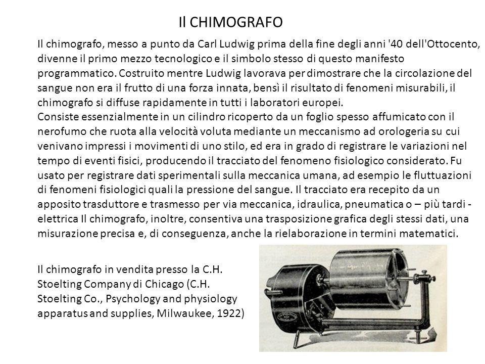 Il chimografo, messo a punto da Carl Ludwig prima della fine degli anni '40 dell'Ottocento, divenne il primo mezzo tecnologico e il simbolo stesso di