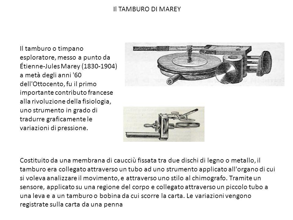 Costituito da una membrana di caucciù fissata tra due dischi di legno o metallo, il tamburo era collegato attraverso un tubo ad uno strumento applicato all organo di cui si voleva analizzare il movimento, e attraverso uno stilo al chimografo.