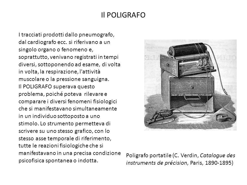 Poligrafo portatile (C. Verdin, Catalogue des instruments de précision, Paris, 1890-1895) I tracciati prodotti dallo pneumografo, dal cardiografo ecc.