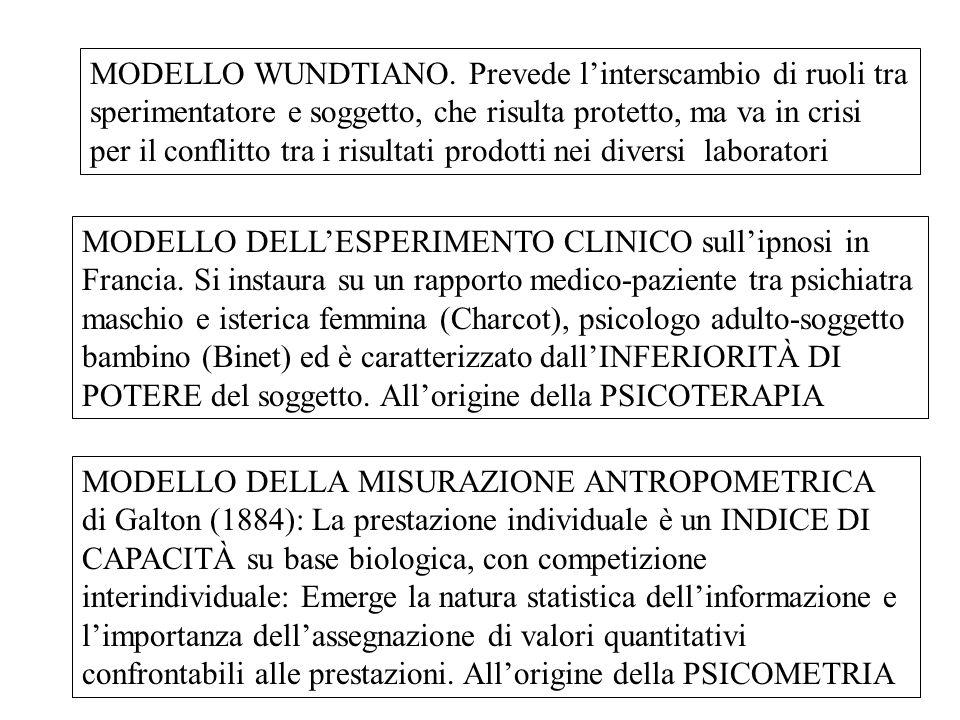 MODELLO DELLA MISURAZIONE ANTROPOMETRICA di Galton (1884): La prestazione individuale è un INDICE DI CAPACITÀ su base biologica, con competizione interindividuale: Emerge la natura statistica dell'informazione e l'importanza dell'assegnazione di valori quantitativi confrontabili alle prestazioni.