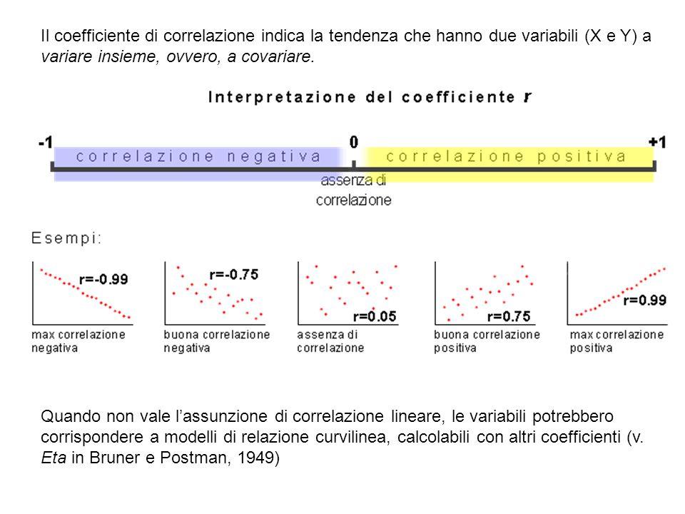 Il coefficiente di correlazione indica la tendenza che hanno due variabili (X e Y) a variare insieme, ovvero, a covariare. Quando non vale l'assunzion