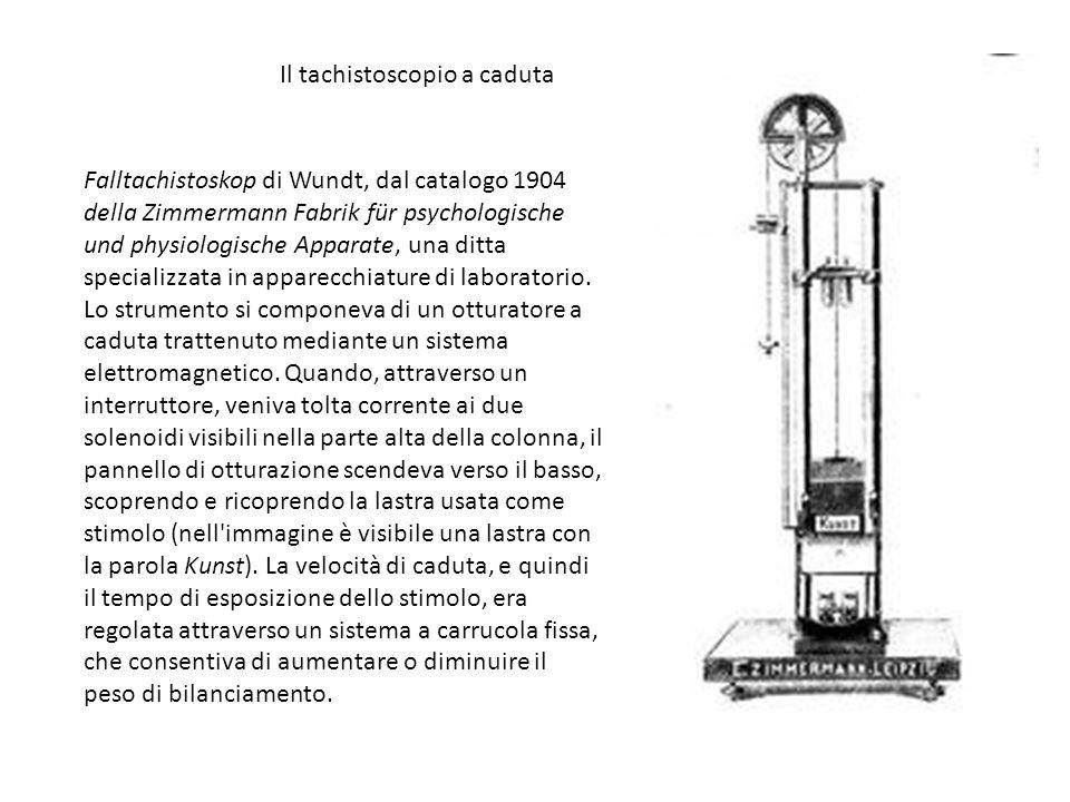 Falltachistoskop di Wundt, dal catalogo 1904 della Zimmermann Fabrik für psychologische und physiologische Apparate, una ditta specializzata in apparecchiature di laboratorio.