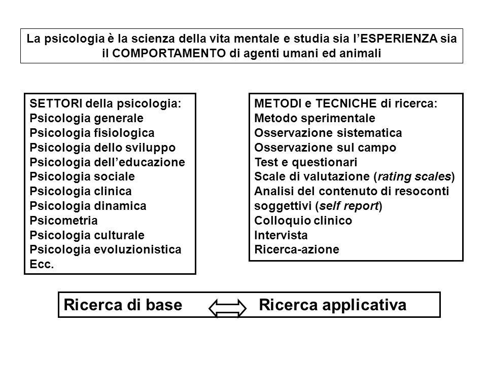La psicologia è la scienza della vita mentale e studia sia l'ESPERIENZA sia il COMPORTAMENTO di agenti umani ed animali SETTORI della psicologia: Psic