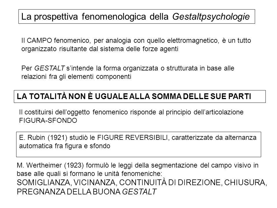La prospettiva fenomenologica della Gestaltpsychologie Per GESTALT s'intende la forma organizzata o strutturata in base alle relazioni fra gli element