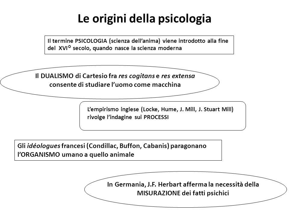Le origini della psicologia Il termine PSICOLOGIA (scienza dell'anima) viene introdotto alla fine del XVI° secolo, quando nasce la scienza moderna Il DUALISMO di Cartesio fra res cogitans e res extensa consente di studiare l'uomo come macchina L'empirismo inglese (Locke, Hume, J.