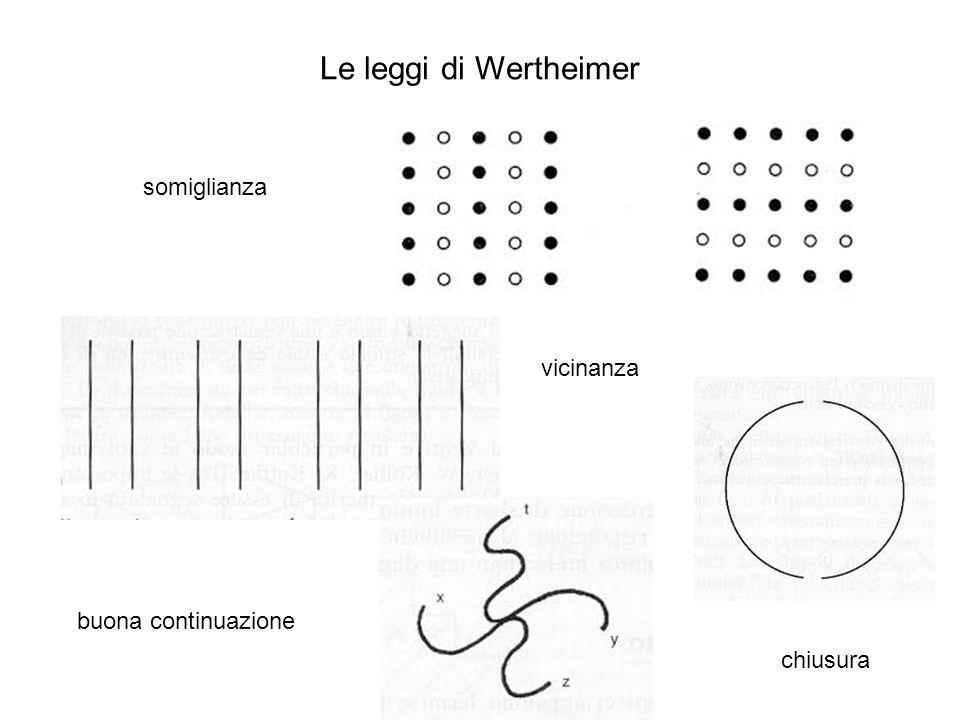 Le leggi di Wertheimer somiglianza vicinanza buona continuazione chiusura
