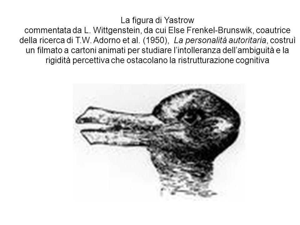 La figura di Yastrow commentata da L. Wittgenstein, da cui Else Frenkel-Brunswik, coautrice della ricerca di T.W. Adorno et al. (1950), La personalità