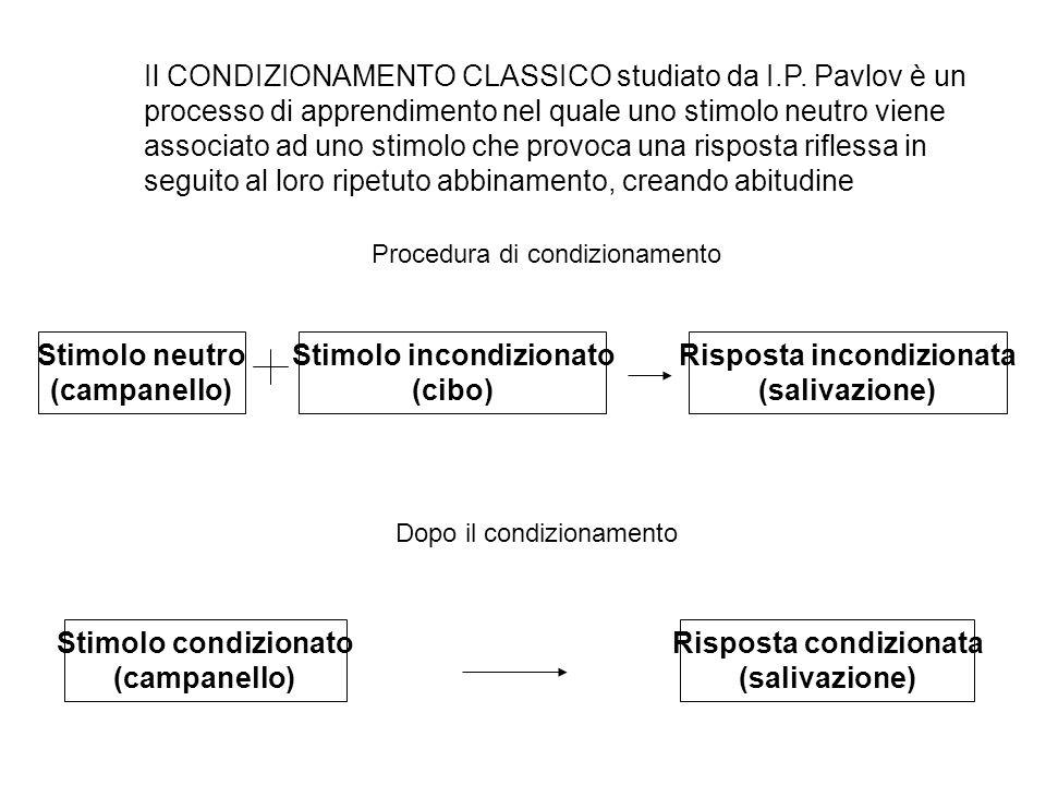 Il CONDIZIONAMENTO CLASSICO studiato da I.P.