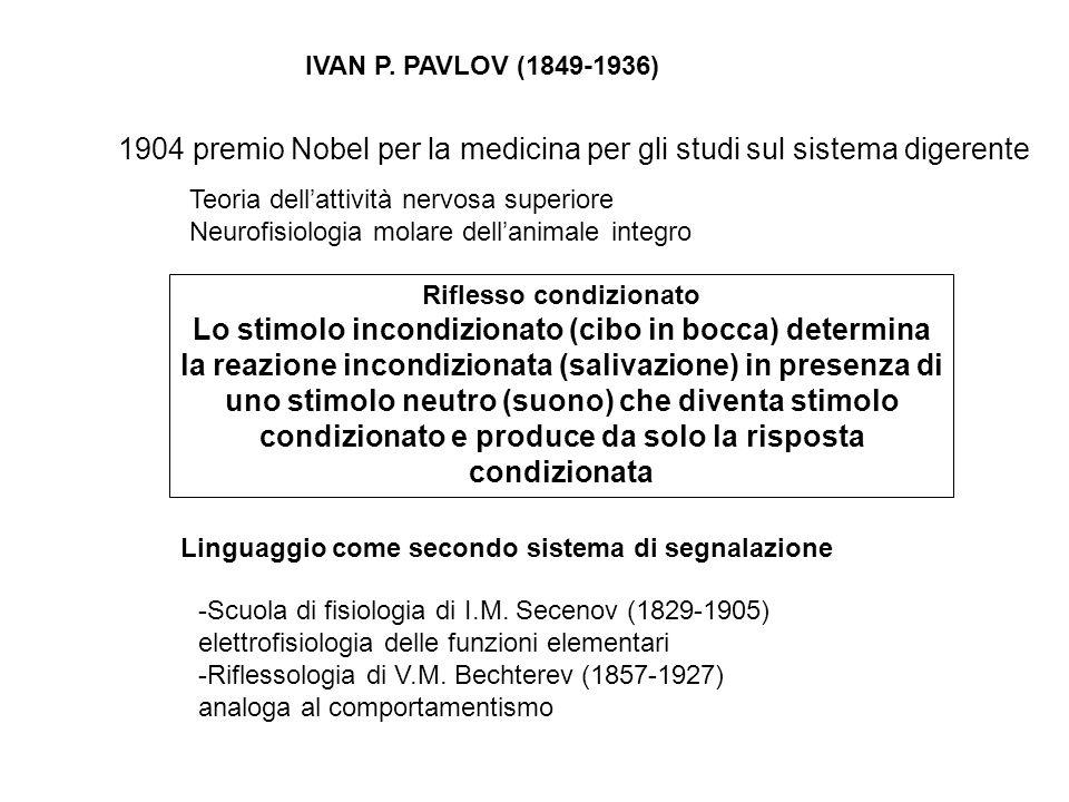 IVAN P. PAVLOV (1849-1936) 1904 premio Nobel per la medicina per gli studi sul sistema digerente Linguaggio come secondo sistema di segnalazione -Scuo