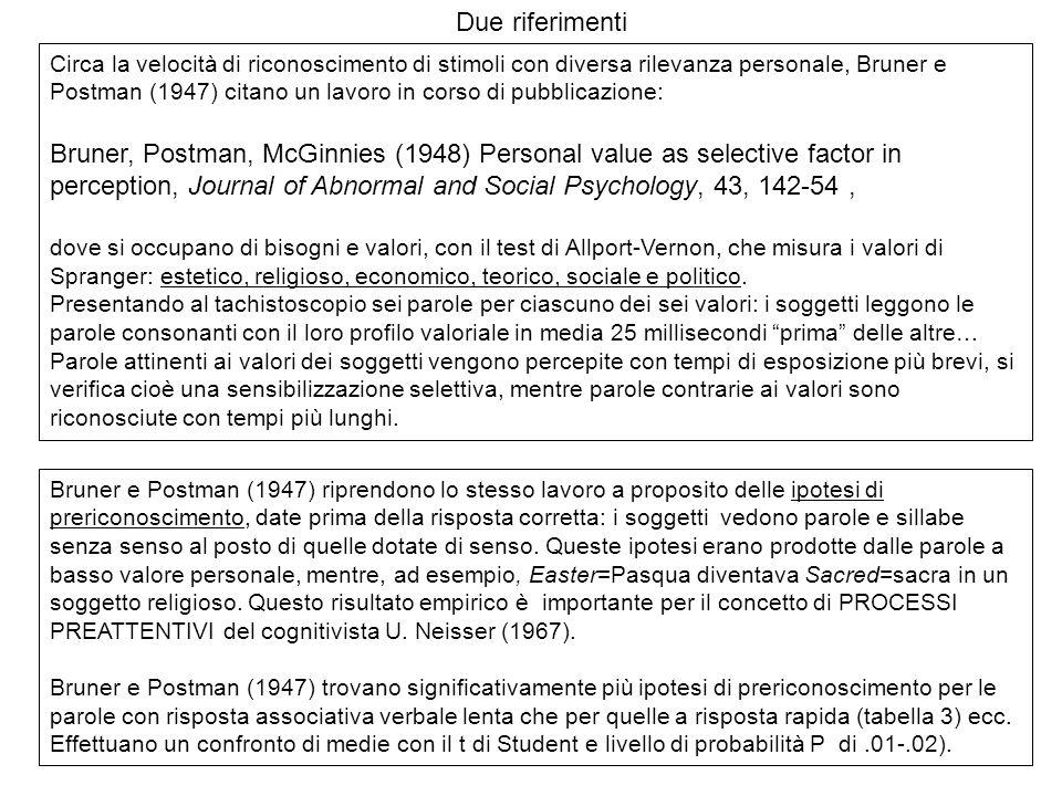 Circa la velocità di riconoscimento di stimoli con diversa rilevanza personale, Bruner e Postman (1947) citano un lavoro in corso di pubblicazione: Bruner, Postman, McGinnies (1948) Personal value as selective factor in perception, Journal of Abnormal and Social Psychology, 43, 142-54, dove si occupano di bisogni e valori, con il test di Allport-Vernon, che misura i valori di Spranger: estetico, religioso, economico, teorico, sociale e politico.