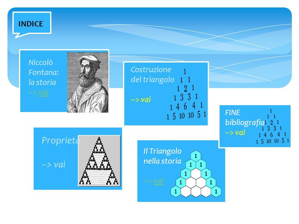 INDICE Blaise Pascal, nel 1654, scrisse un intero libro, Le Triangle Aritmétique , dedicato al triangolo di Tartaglia e alle sue proprietà, in particolare nel campo del calcolo combinatorio.