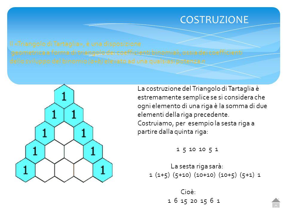 PROPRIETÁ Notiamo che: Osservando le diagonali da qualsiasi lato del triangolo la prima diagonale è sempre formata da tutti 1.