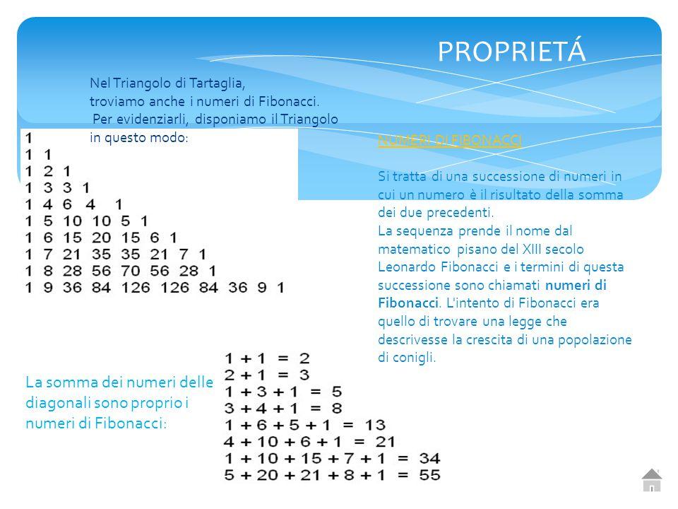 Nel Triangolo di Tartaglia, troviamo anche i numeri di Fibonacci.