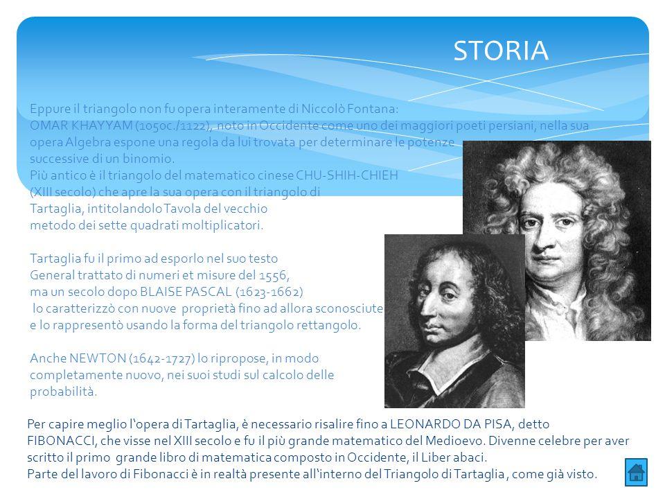 BIBLIOGRAFIA: www.wikipedia.org www.amolamatematica.it www.giuseppemerlino.wordpress.com www.webalice.it/mauro.cerasoli/Articoli/A25/Art25b.htm FINE Realizzato da: Angelo Stummo