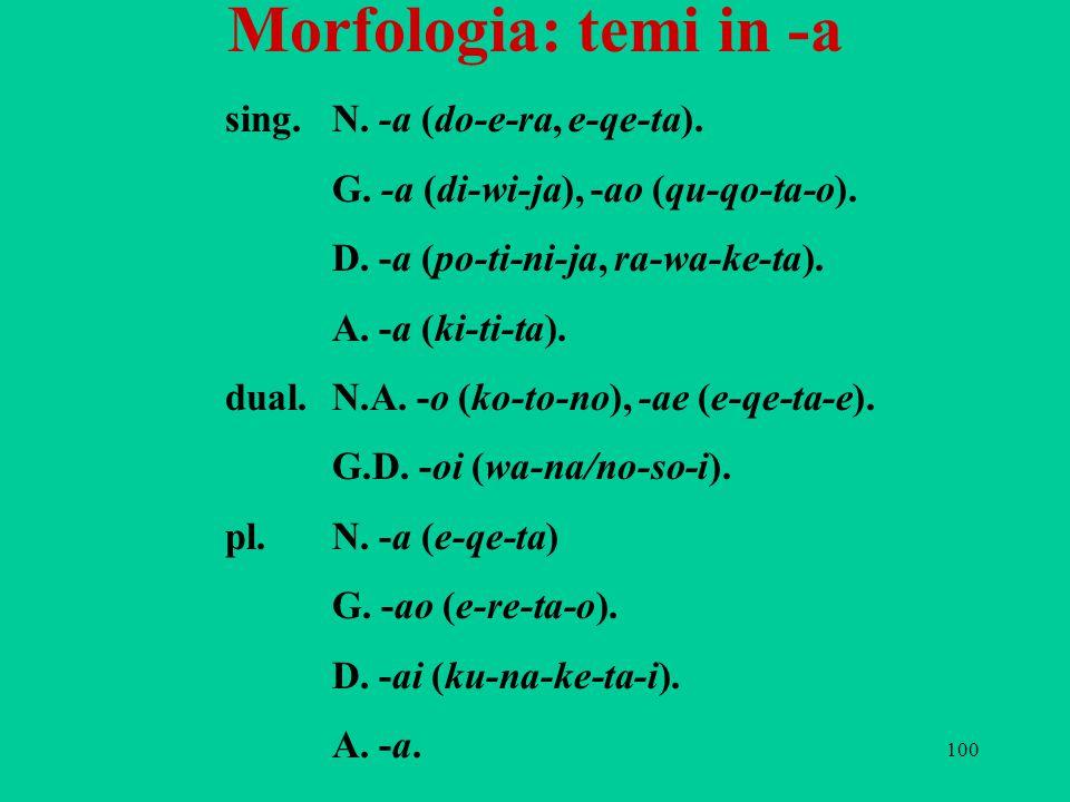 100 Morfologia: temi in -a sing.N. -a (do-e-ra, e-qe-ta). G. -a (di-wi-ja), -ao (qu-qo-ta-o). D. -a (po-ti-ni-ja, ra-wa-ke-ta). A. -a (ki-ti-ta). dual