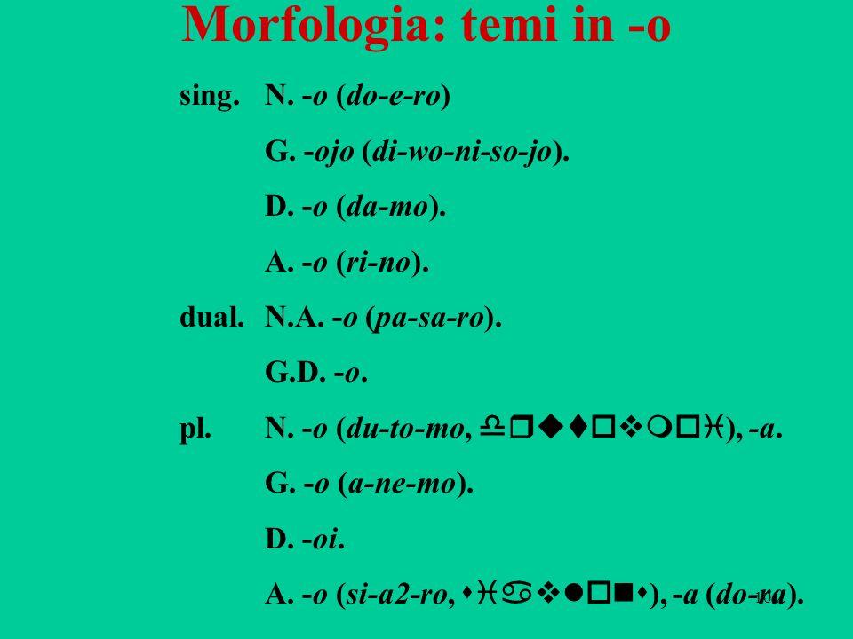 101 Morfologia: temi in -o sing.N. -o (do-e-ro) G. -ojo (di-wo-ni-so-jo). D. -o (da-mo). A. -o (ri-no). dual.N.A. -o (pa-sa-ro). G.D. -o. pl.N. -o (du