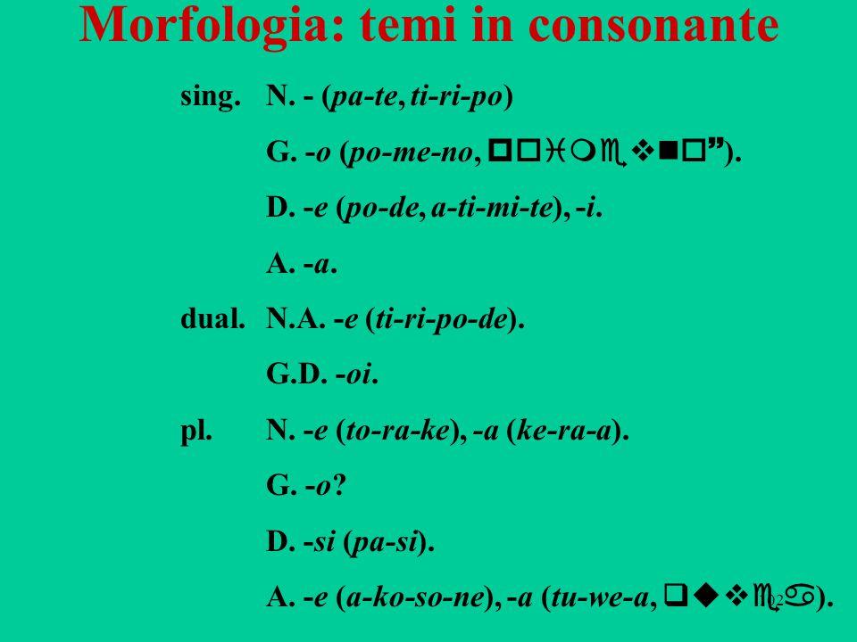 102 Morfologia: temi in consonante sing.N. - (pa-te, ti-ri-po) G. -o (po-me-no, poimevno~ ). D. -e (po-de, a-ti-mi-te), -i. A. -a. dual.N.A. -e (ti-ri