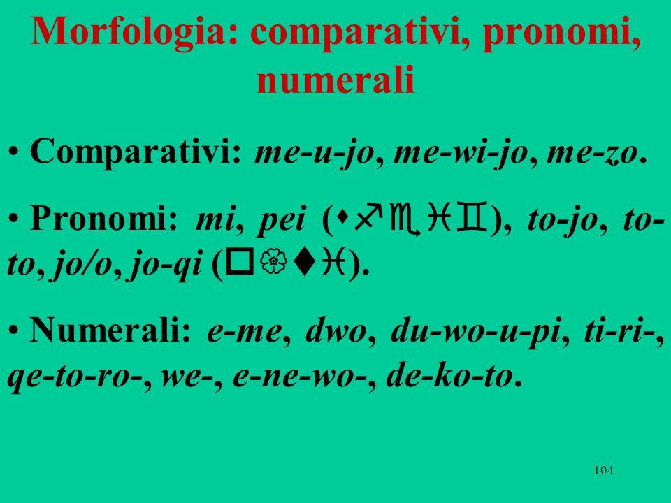 104 Morfologia: comparativi, pronomi, numerali Comparativi: me-u-jo, me-wi-jo, me-zo. Pronomi: mi, pei ( sfei` ), to-jo, to- to, jo/o, jo-qi ( o{ti ).