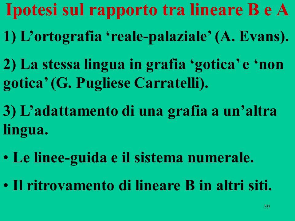 59 Ipotesi sul rapporto tra lineare B e A 1) L'ortografia 'reale-palaziale' (A. Evans). 2) La stessa lingua in grafia 'gotica' e 'non gotica' (G. Pugl