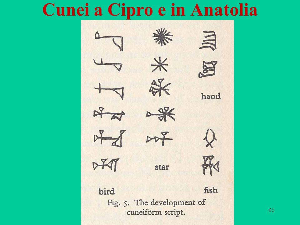 60 Cunei a Cipro e in Anatolia