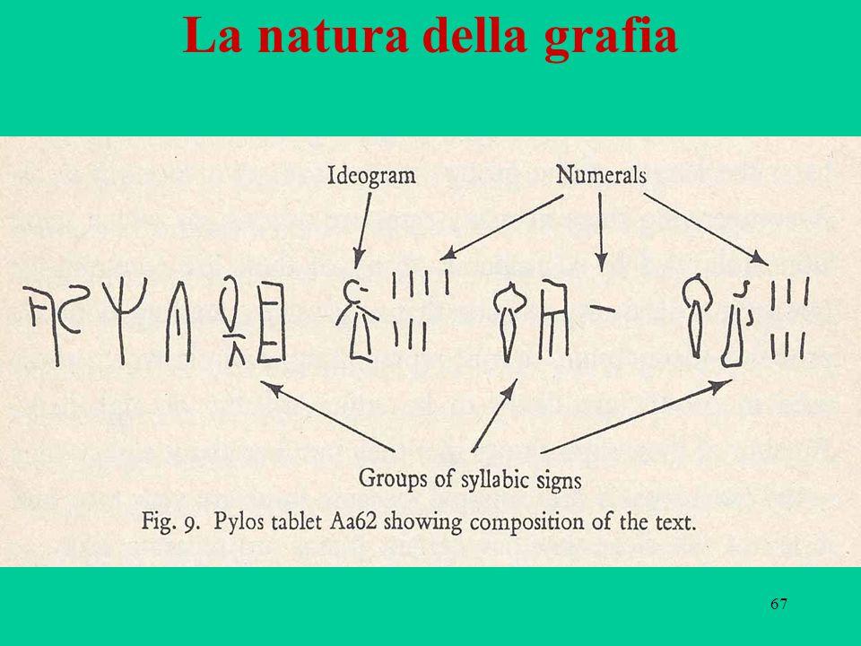 67 La natura della grafia