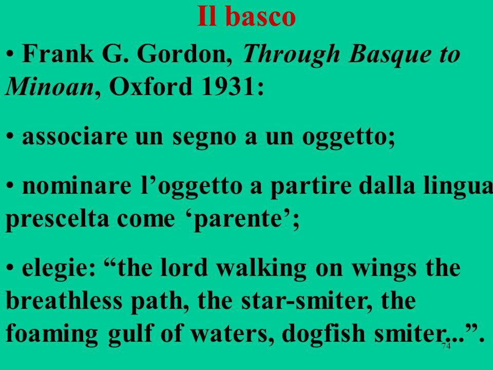 74 Il basco Frank G. Gordon, Through Basque to Minoan, Oxford 1931: associare un segno a un oggetto; nominare l'oggetto a partire dalla lingua prescel