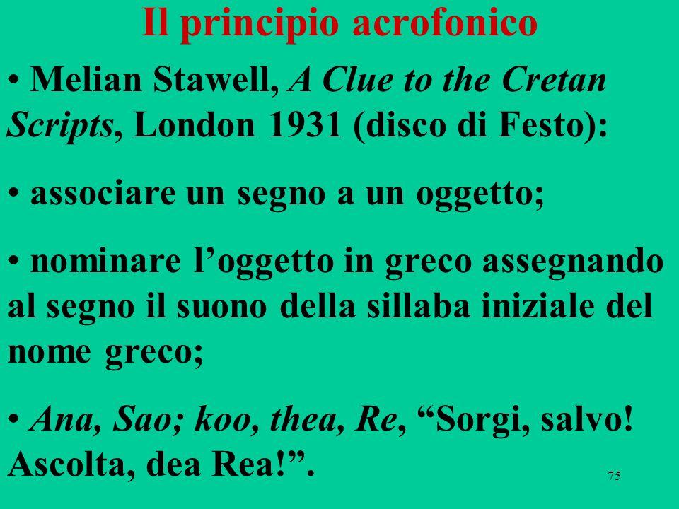75 Il principio acrofonico Melian Stawell, A Clue to the Cretan Scripts, London 1931 (disco di Festo): associare un segno a un oggetto; nominare l'ogg