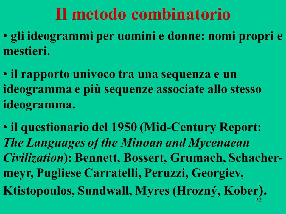 83 Il metodo combinatorio gli ideogrammi per uomini e donne: nomi propri e mestieri. il rapporto univoco tra una sequenza e un ideogramma e più sequen