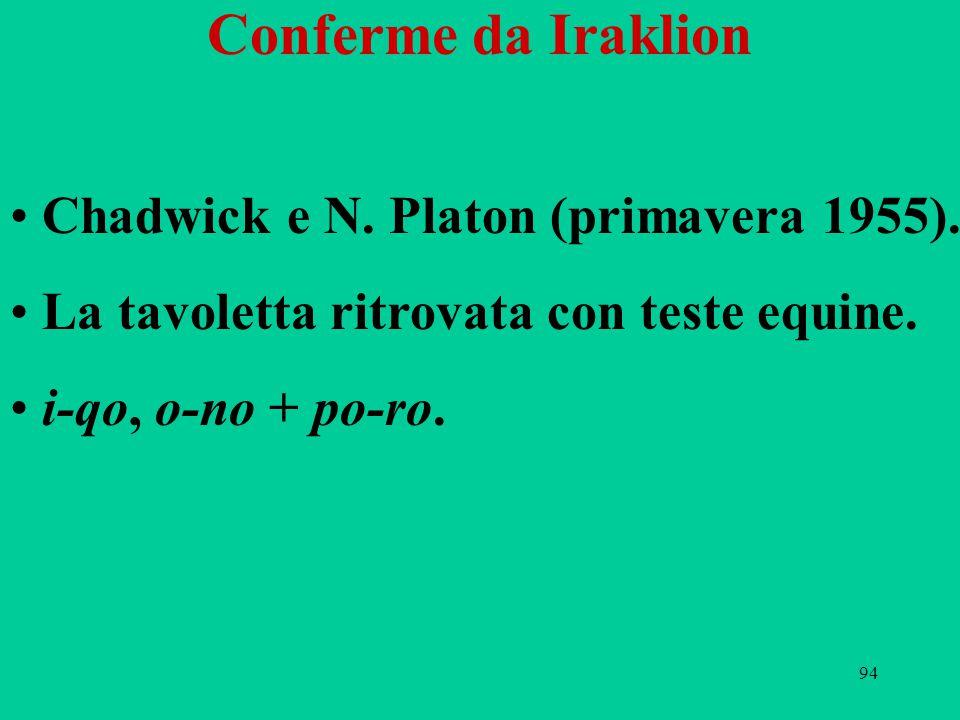 94 Conferme da Iraklion Chadwick e N. Platon (primavera 1955). La tavoletta ritrovata con teste equine. i-qo, o-no + po-ro.