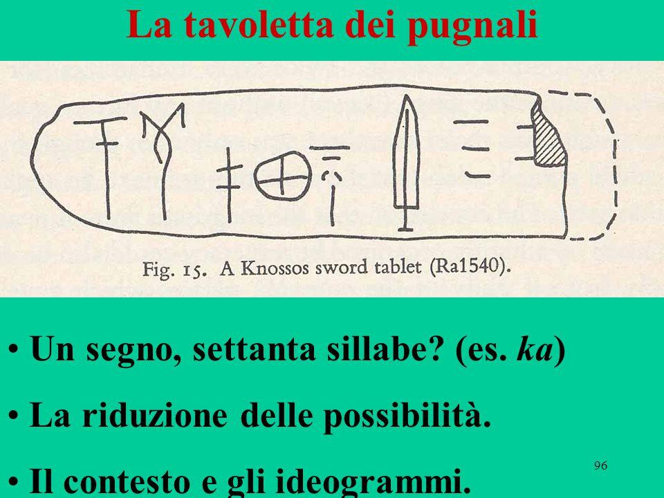 96 La tavoletta dei pugnali Un segno, settanta sillabe? (es. ka) La riduzione delle possibilità. Il contesto e gli ideogrammi.