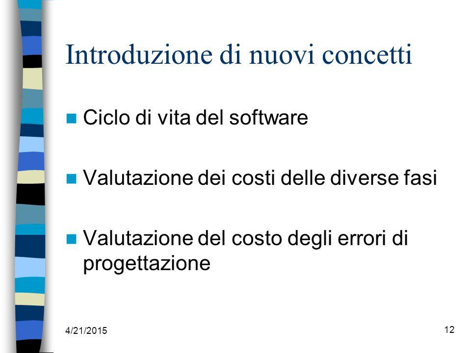 4/21/2015 12 Introduzione di nuovi concetti Ciclo di vita del software Valutazione dei costi delle diverse fasi Valutazione del costo degli errori di progettazione