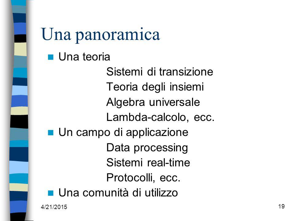 4/21/2015 19 Una panoramica Una teoria Sistemi di transizione Teoria degli insiemi Algebra universale Lambda-calcolo, ecc.