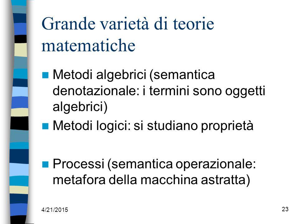 4/21/2015 23 Grande varietà di teorie matematiche Metodi algebrici (semantica denotazionale: i termini sono oggetti algebrici) Metodi logici: si studiano proprietà Processi (semantica operazionale: metafora della macchina astratta)