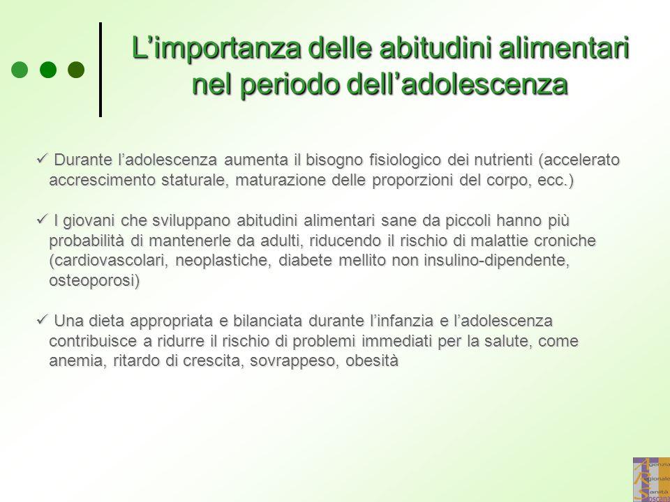 L'importanza delle abitudini alimentari nel periodo dell'adolescenza Durante l'adolescenza aumenta il bisogno fisiologico dei nutrienti (accelerato ac