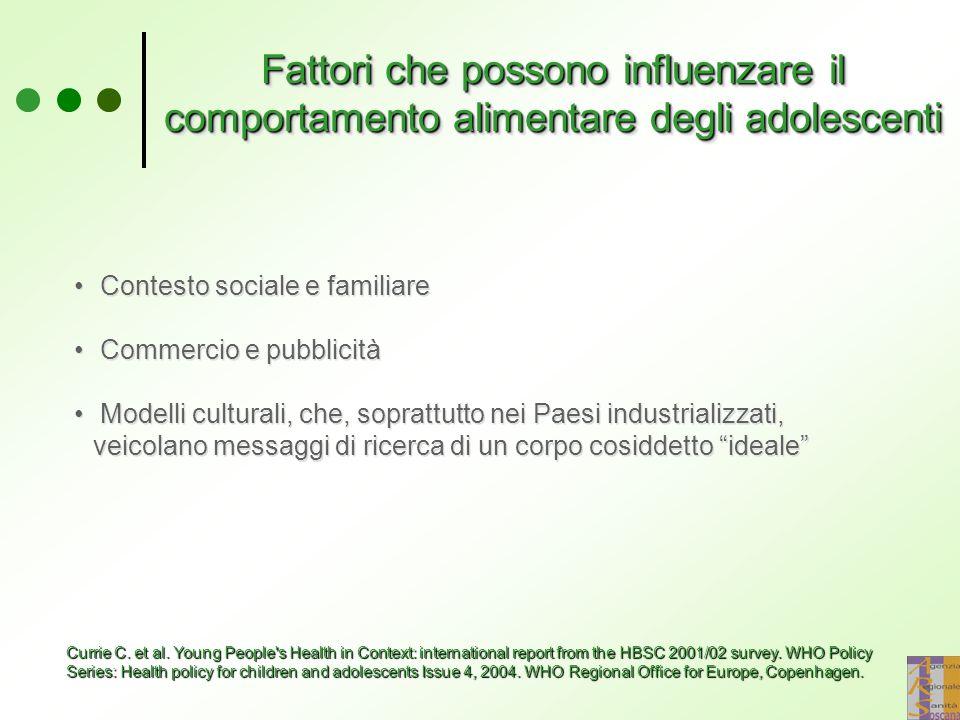 Fattori che possono influenzare il comportamento alimentare degli adolescenti Contesto sociale e familiare Commercio e pubblicità Modelli culturali, c