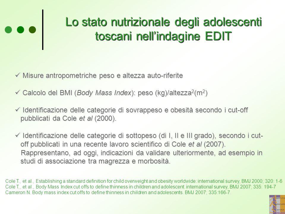 Lo stato nutrizionale degli adolescenti toscani nell'indagine EDIT Misure antropometriche peso e altezza auto-riferite Calcolo del BMI (Body Mass Inde