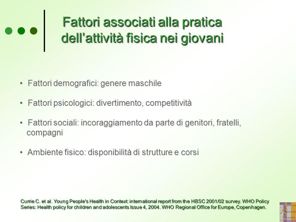 Fattori associati alla pratica dell'attività fisica nei giovani Fattori demografici: genere maschile Fattori psicologici: divertimento, competitività