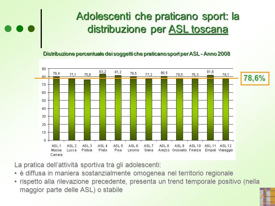 La relazione tra l'attività sportiva ed il capitale culturale familiare + All'aumentare del capitale culturale familiare aumenta la frequenza di adolescenti che fanno sport Distribuzione percentuale dei soggetti che praticano sport rispetto al livello di istruzione familiare Anni 2005 e 2008
